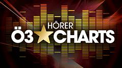 Ö3-Hörercharts Logo