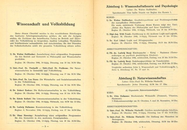 Kursprogramm des IWK von 1946