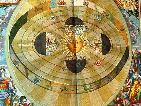 Illustration zum heliozentrischen System (Atlas des Instituts für Astronomie)