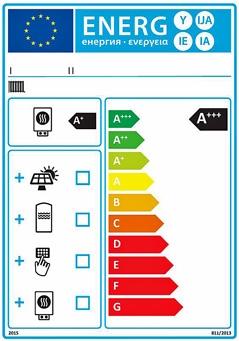 Energy Label (Energieeffizienzplakette)