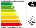 Energielabel A bis G