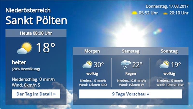 Wetter Prognose FQ DO