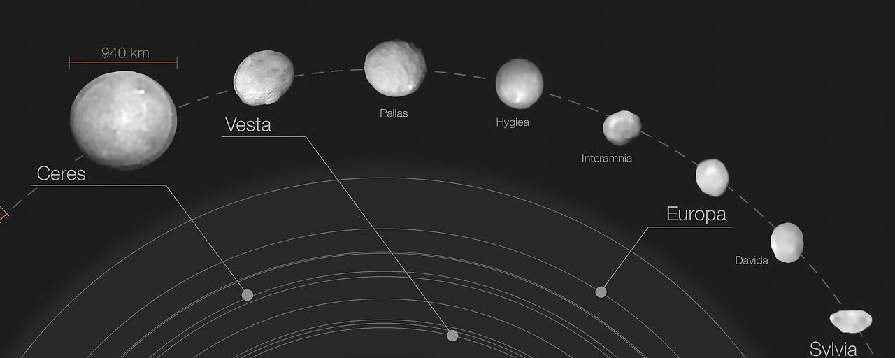 Asteroidenbilder – so scharf wie nie