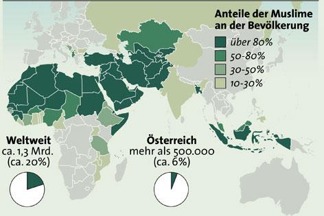 Muslime Weltweit Anzahl