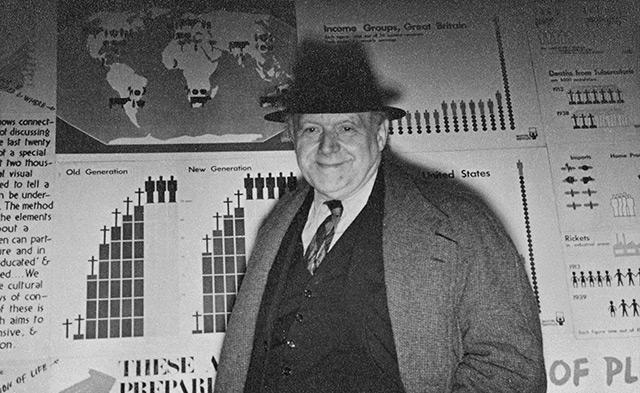 Otto Neurath vor einem Isotype-Plakat