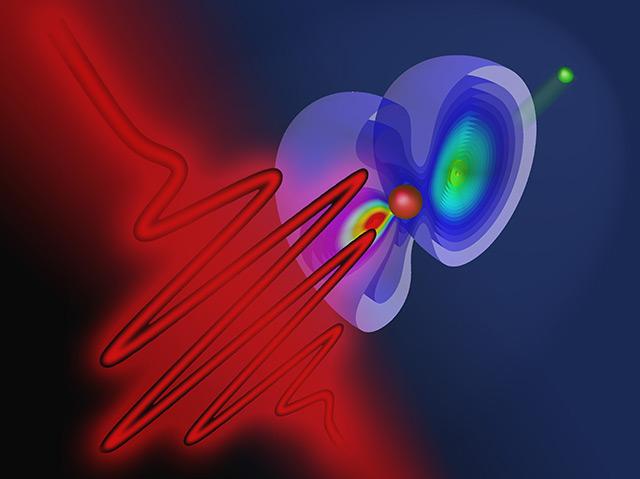 Ein Laserstrahl beeinflusst den Zustand der Elektronen in einem Helium-Atom