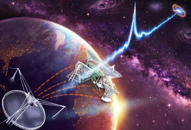 Künstlerische Darstellung der genutzten Radioteleskope zur Beobachtung von FRB 121102