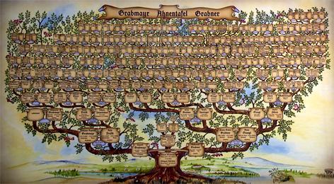 Stammbaummaler Rosenlechner