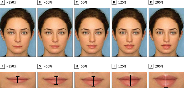 Gesichter mit verschieden dicken Lippen