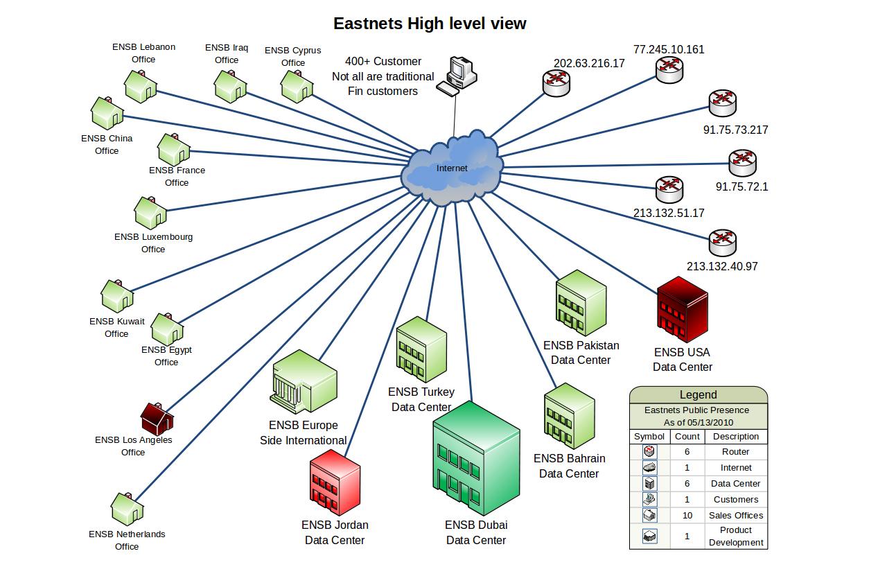 Das von der NSA übernomme Teilnetz von SWIFT