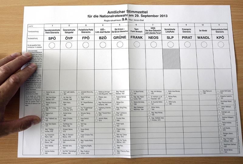 Stimmzettel bei der Nationalratswahl 2013