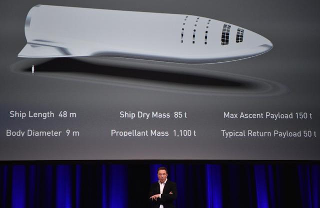 Elon Musk mit einem Bild der geplanten Rakete für den Marsflug
