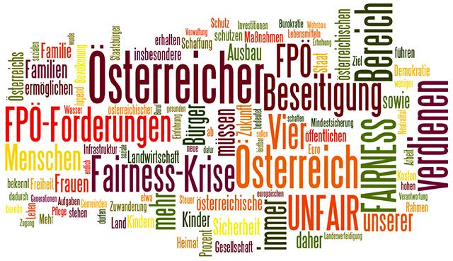 Die Word Cloud zum Wahlprogramm der FPÖ