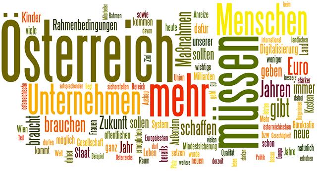 Die Word Cloud zum Wahlprogramm der ÖVP