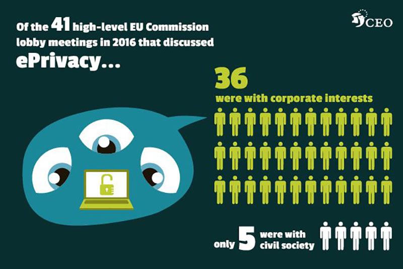 Bild der NGO Corporate Europe
