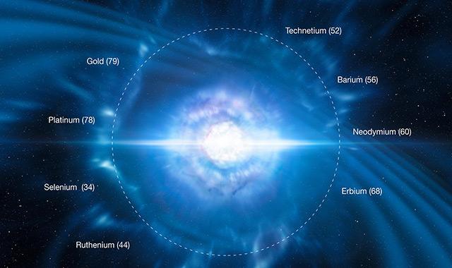 """Sternenexplosion aus der Kategorie """"Kilonova"""" schleudert schwere Elemente ins All"""
