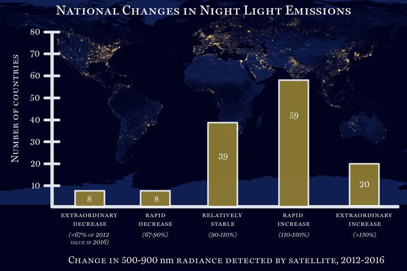 Grafik zur Lichtverschmutzung weltweit