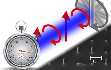Schema: So funktioniert die schwebende Nano-Uhr