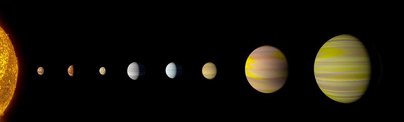 Sonnensystem mit acht Planeten