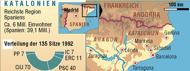 Katalonien vor der Wahl