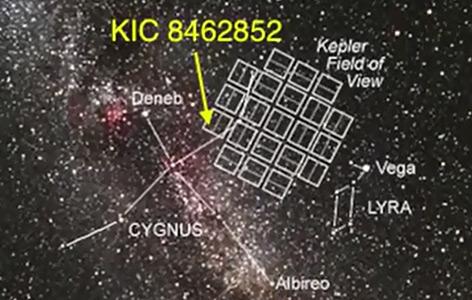 Die Lage von KIC 8462852