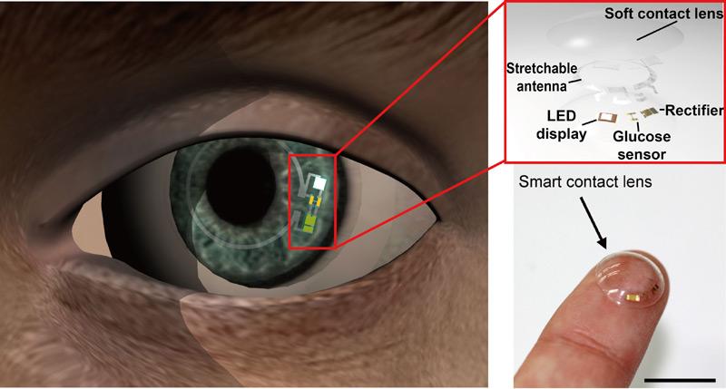 Smarte Kontaktlinse mit Sensor (Zeichnung)
