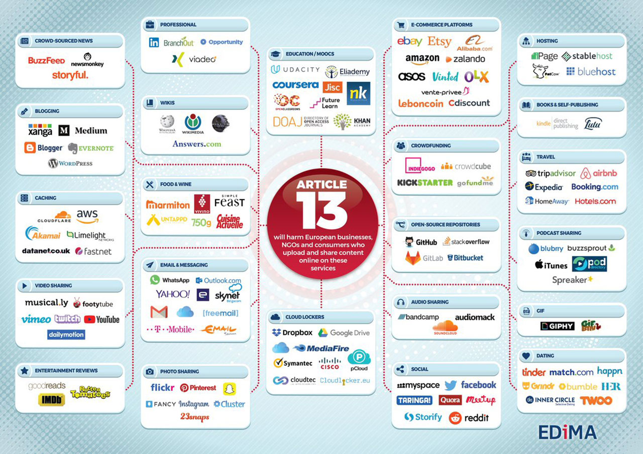 Illustration mit Logos vieler Online-Services