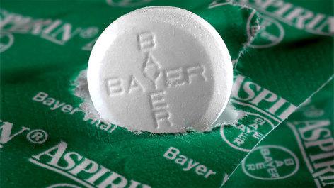Mythos Aspirin