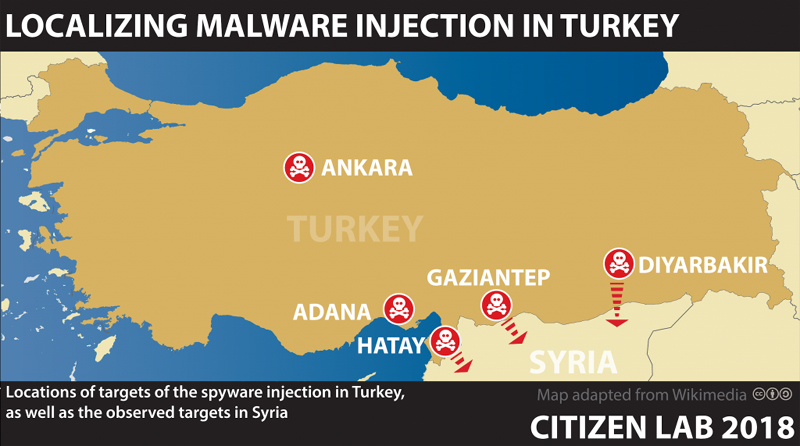 Karte: Malware Türkei/Syrien