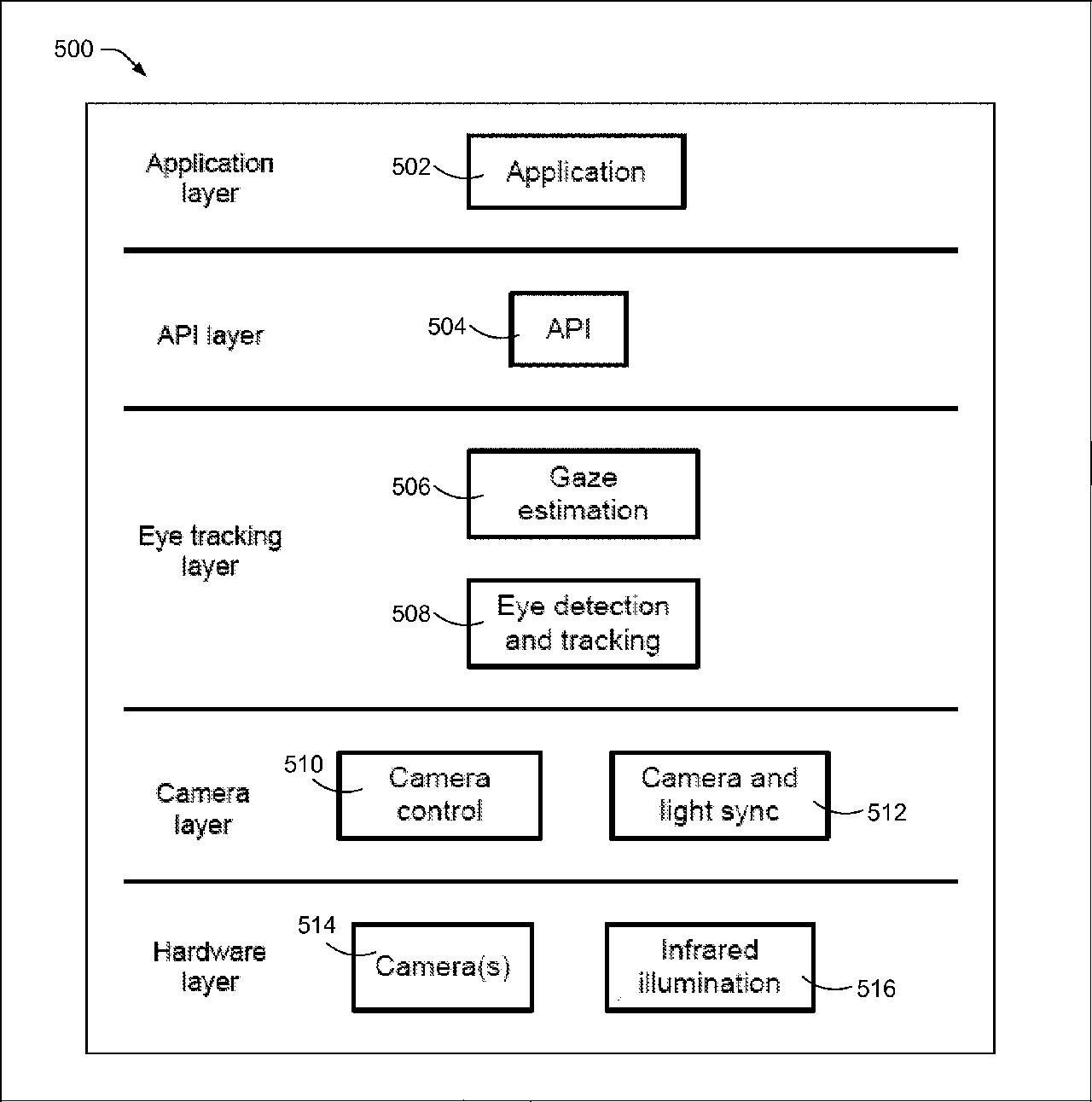 Ausschnitt Facebook Patent