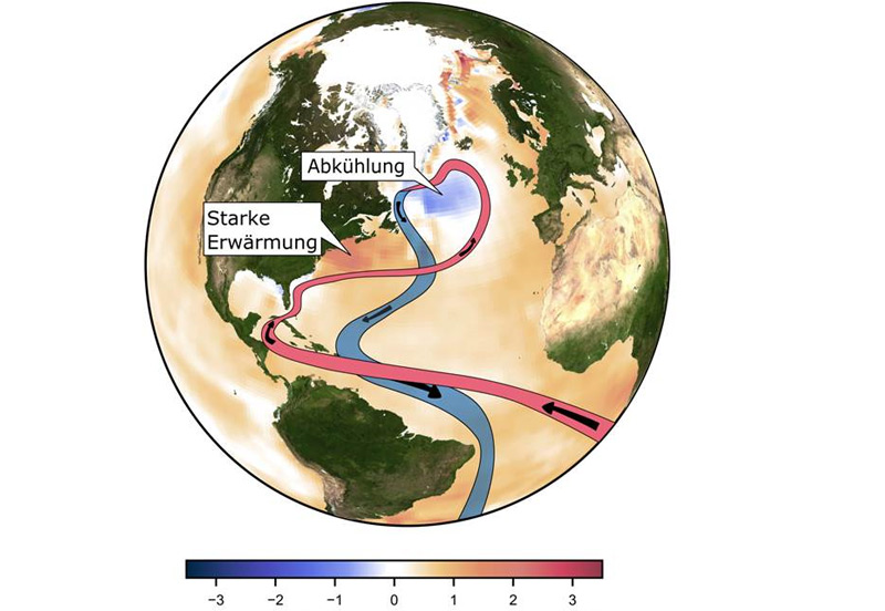 Veränderung der Temperaturen des Golfstroms