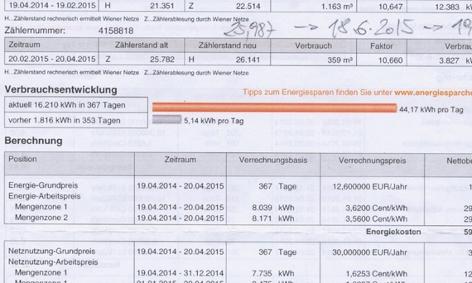 Gasrechnung Wien Energie: Verbrauchsentwicklung