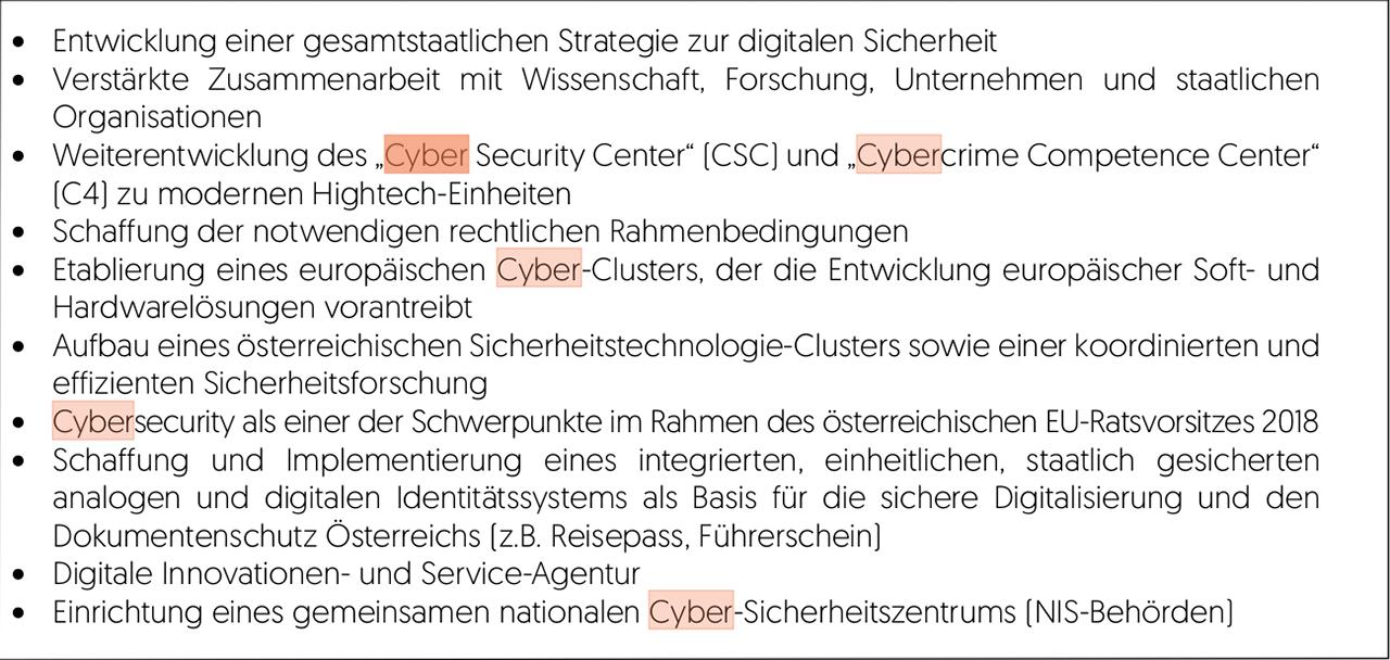 Budesregierung Strategie Digitale Sicherheit