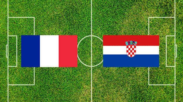 Fußballfeld mit Frankreich und Kroatien
