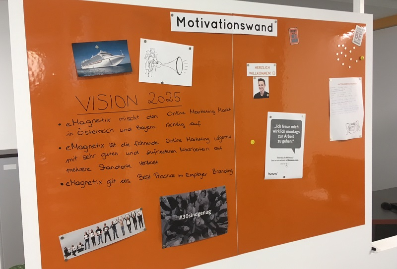 Motivationswand