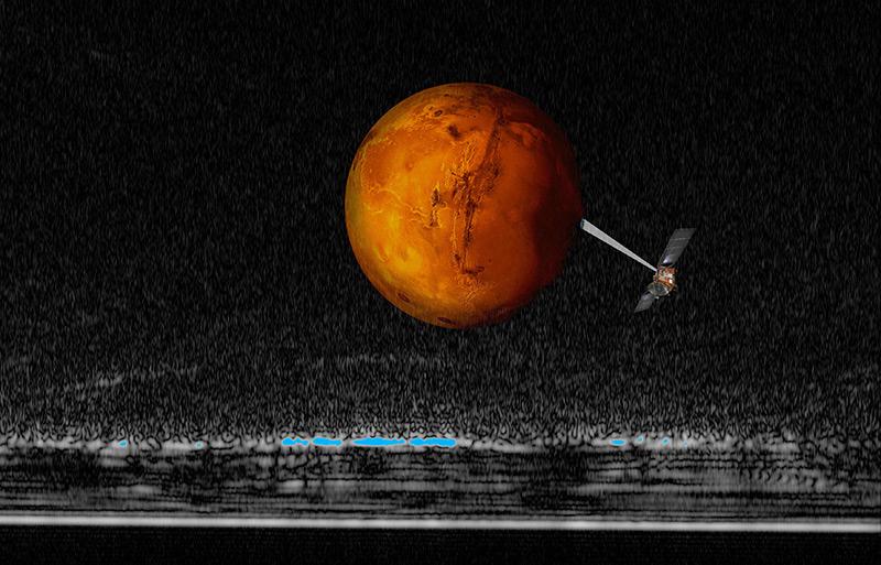 Künstklerische Darstellung: Sonde kreist über den Mars; ebenfalls im Bild: Radarsignale, die auf Wasser hindeuten