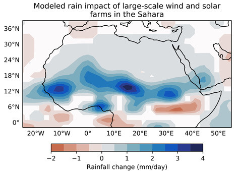 Grafik zu Niederschlägen in der Sahara