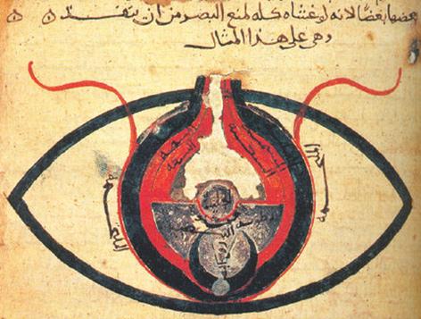 Darstellung des menschlichen Auges nach Hunayn ibn Ishaq, aus einem Manuskript um 1200