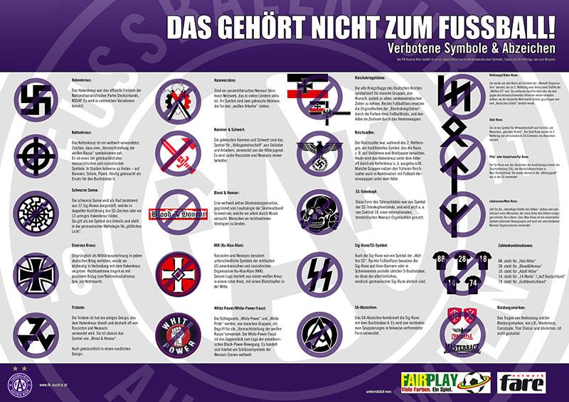 Plakat mit Auflistung und Erklärung rechter Symbolik
