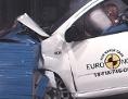 Der Fiat Panda im Crashtest