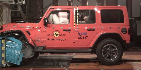 Der Jeep Wrangler im Crashtest