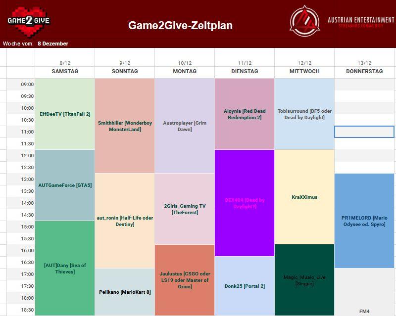 """Übersichtsplan von """"Game2Give""""."""