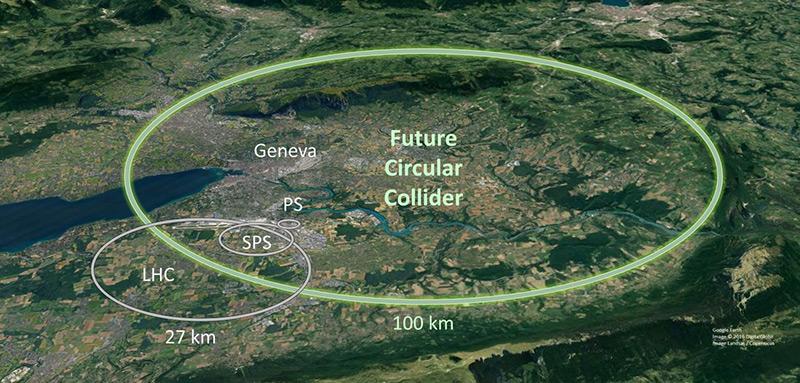Luftbild: Der geplante Teilchenbeschleuniger FCC im Größenvergleich mit den bereits exitierenden Beschleunigern des CERN