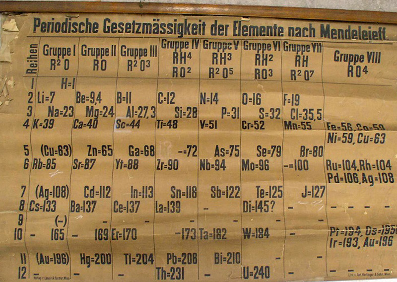 Die älteste Karte des Periodensystems