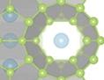 Das Atom im Käfig kann in zwei Richtungen schwingen.