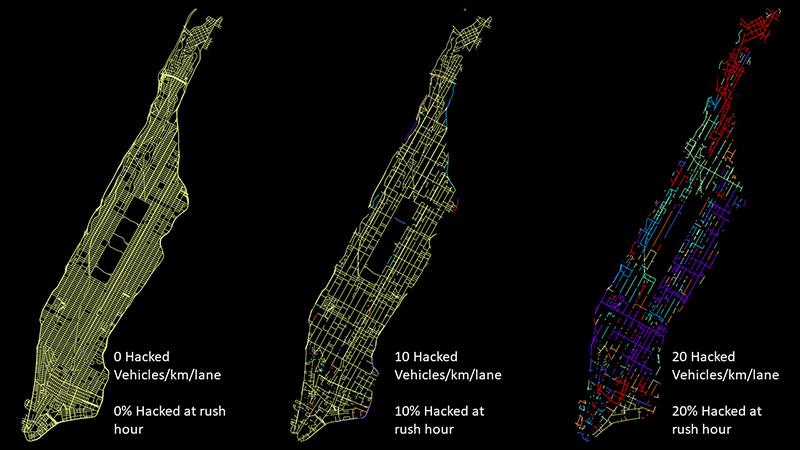 Straßenzüge in Manhattan: Verkehr vor und nach einem Hackernagriff