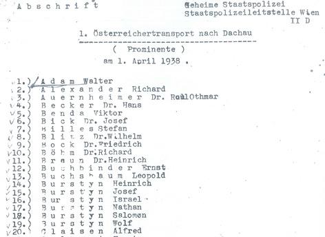 Seite der Gestapoliste zum Dachau-Transport (Ausschnitt)