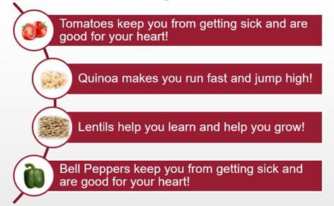 Beispielsätze, die den Nutzen von Essen erklären