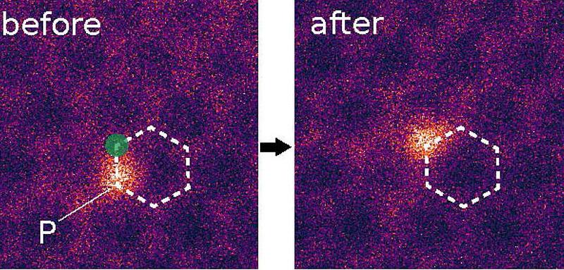 Elektronenstrahl-Manipulation eines Phosphor-Fremdstoffs in Graphen. Der grüne Punkt kennzeichnet die Stelle, auf die der Elektronenstrahl gerichtet war.