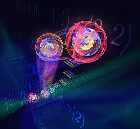 Quantentrit: Verschränkte Teilchen in drei Dimensionen